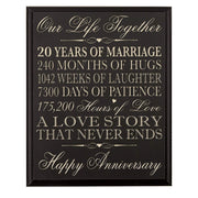 twenty year gift twentieth year 20th for couple wall plaque wall decor black
