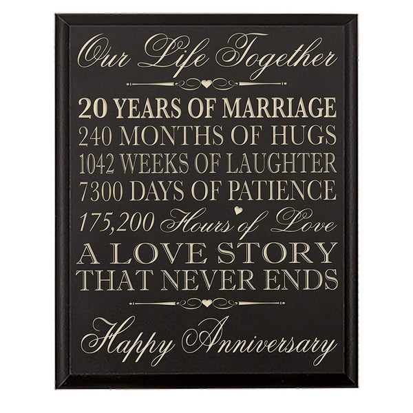 "20th Wedding Anniversary Wall Plaque Gifts for Couple, 20th Anniversary Gifts for Her,20th Wedding Anniversary Gifts for Him Special Dates to Remember 12"" W X 15"" H Wall Plaque"