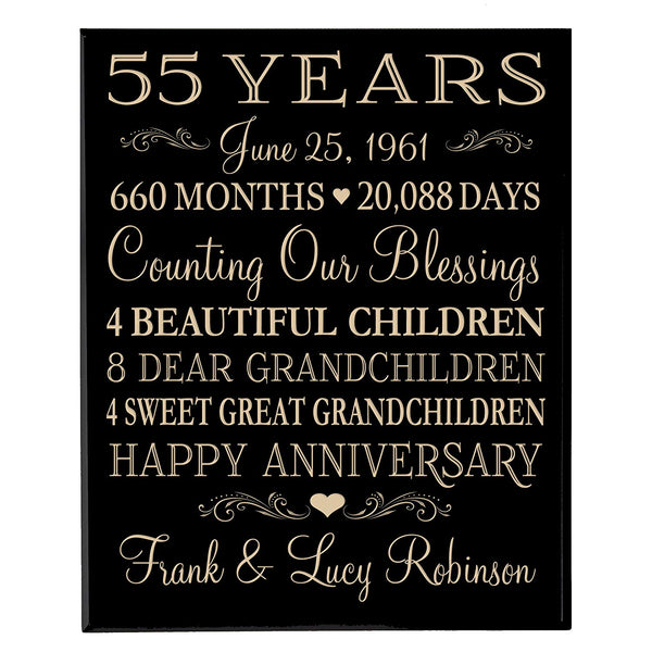 Personalized 55th Anniversary Wall Plaque - Counting Our Blessings Black Solid