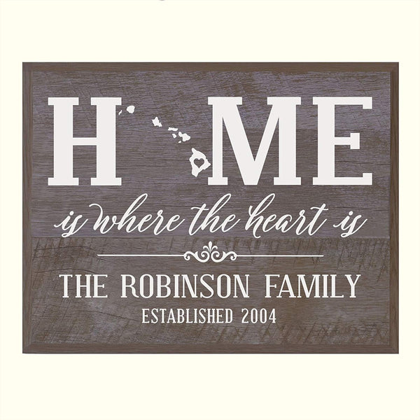 Personalized Hawaii State Home is Where the heart is Sign