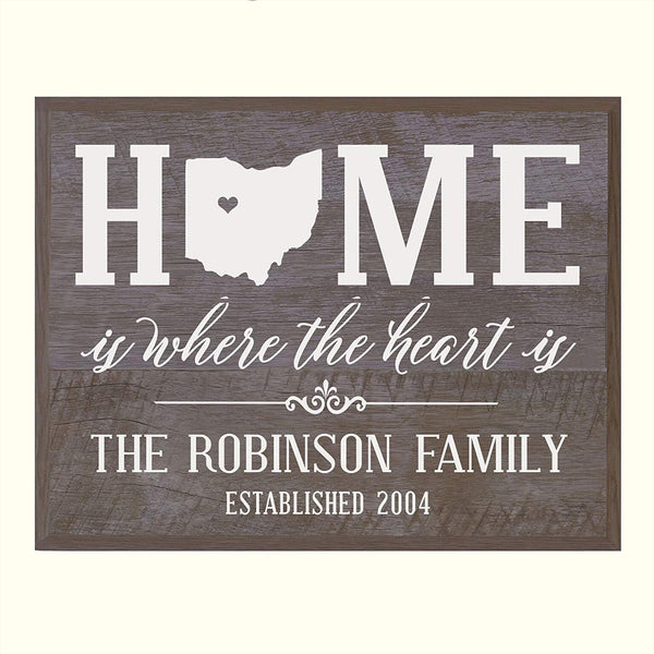 Personalized Ohio State Home is Where the heart is Sign