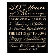 Personalized 30th Anniversary Wall Plaque - The Best Is Yet To Come Black Veneer