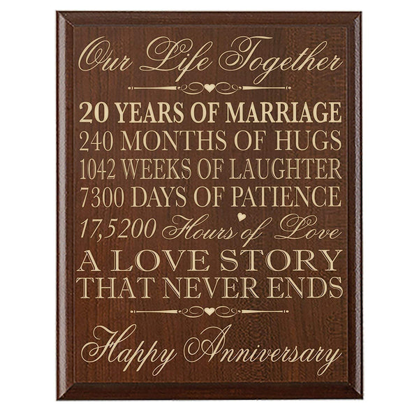 twenty year gift twentieth year 20th for couple wall plaque wall decor