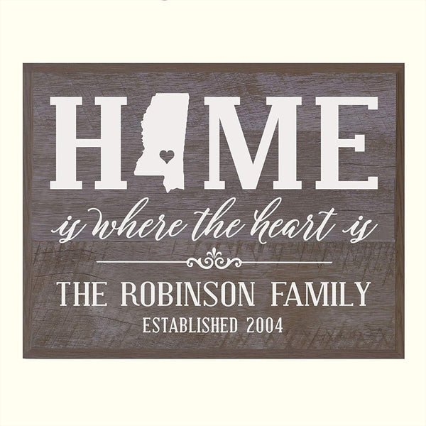 Personalized Mississippi State Home is Where the heart is Sign