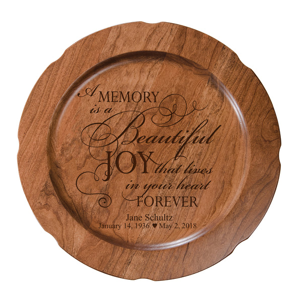 celebration of life Quote poem scripture verse Christian Mourning Grief Comfort Ceremony Condolence Cemetery Grave Deceased Family Friends Miscarriage Stillbirth Stillborn Memorial Service Decor Death Grieving Passed Away on