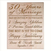 Personalized 30th Anniversary Wall Plaque - The Best Is Yet To Come Maple Veneer