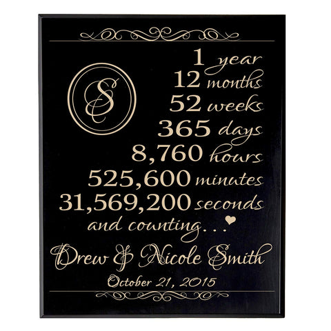 Personalized 1st Anniversary Wall Plaque - Counting Black Veneer
