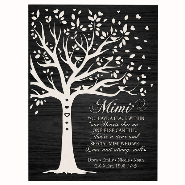 Personalized Mother's day Gifts Custom Wall Plaque for Mim mom Nana Grandmother Grandma,Thank You Gift from Daughter