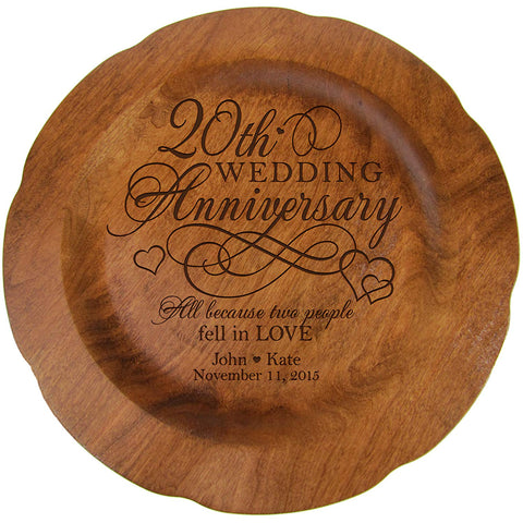 Personalized 20th Wedding Anniversary Plate Gift -Beautiful Love Story