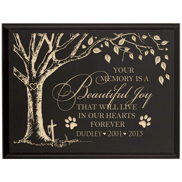 Personalized Pet Memorial Gift, Sympathy Wall Plaque, Your Memory Is a Beautiful Joy, Custom Engraved Plaque measures 6x8 by LifeSong Milestones USA Made