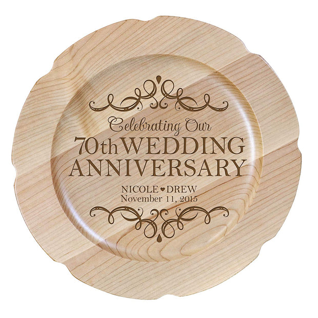 Personalized 70th Anniversary Decorative Plate with Names and Date