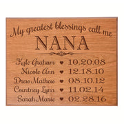 Personalized Children's Name's Wall Plaque - Nana