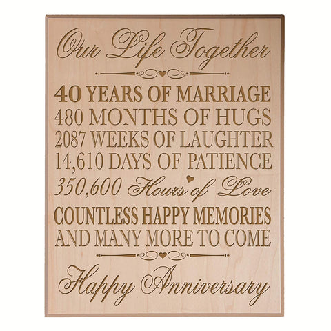 "40th Wedding Anniversary Wall Plaque Gifts for Couple, 40th Anniversary Gifts for Her, Gifts for Him 12"" W X 15"" H Wall Plaque By LifeSong Milestones"