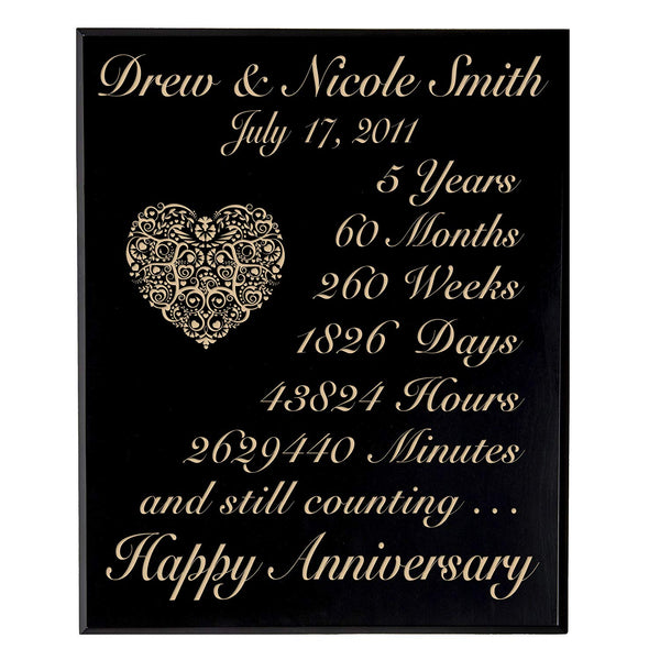 Personalized 5th Wedding Anniversary Wall Plaque for Couple