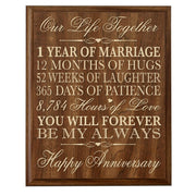 1st Wedding Anniversary Wall Plaque Gift