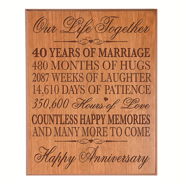 forty year gift fortieth year 40th for couple wall plaque wall decor