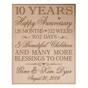 Personalized 10th Anniversary Wall Plaque - Happy Anniversary Maple Veneer