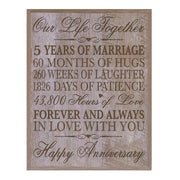 five year gift fifth year 5th for couple wall plaque wall decor walnut