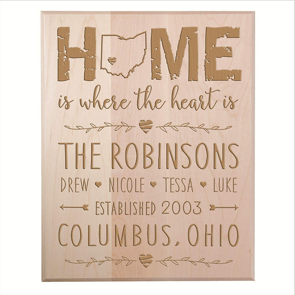 Personalized Ohio State Wall Plaque - Home Is Where The Heart Is