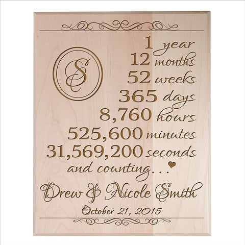 Personalized 1st Anniversary Wall Plaque - Counting Maple Solid