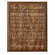 twenty year gift twentieth year 20th for couple wall plaque wall decor walnut
