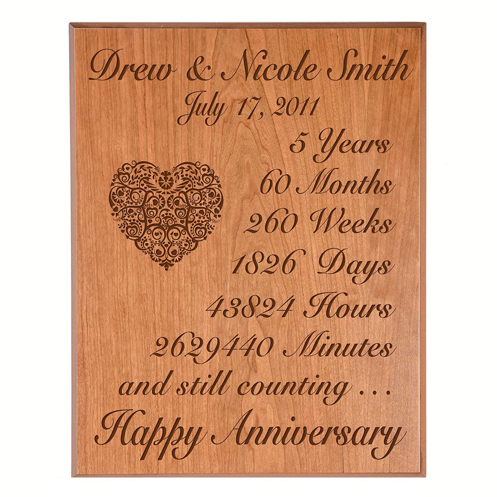 Personalized 5th Wedding Anniversary Wall Plaque Gifts For Couple