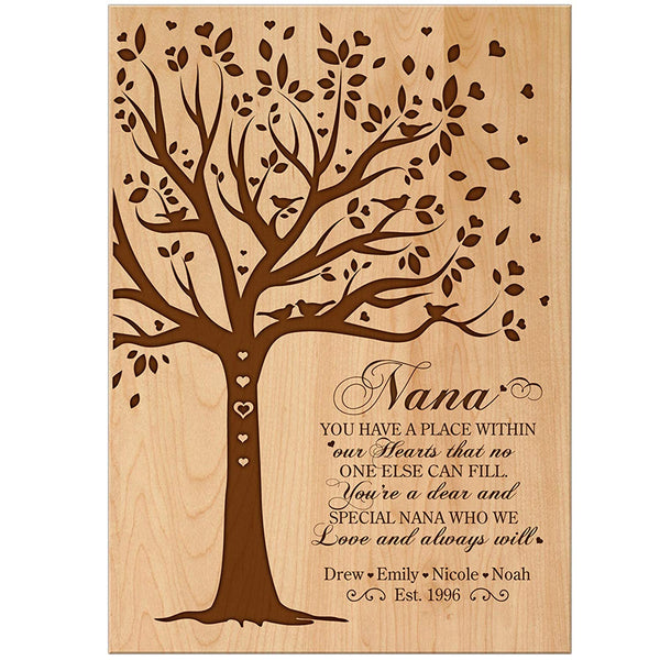 Personalized Tree Nana Wall Plaque Gift