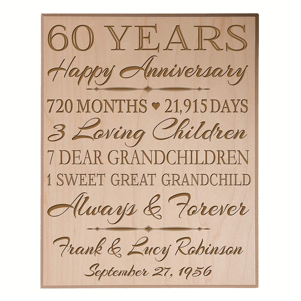 Personalized 60th Anniversar Wall Plaque