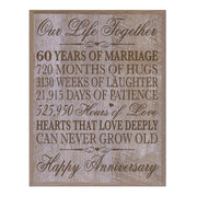 Engraved 60th Anniversary Barnwood Wall Plaque