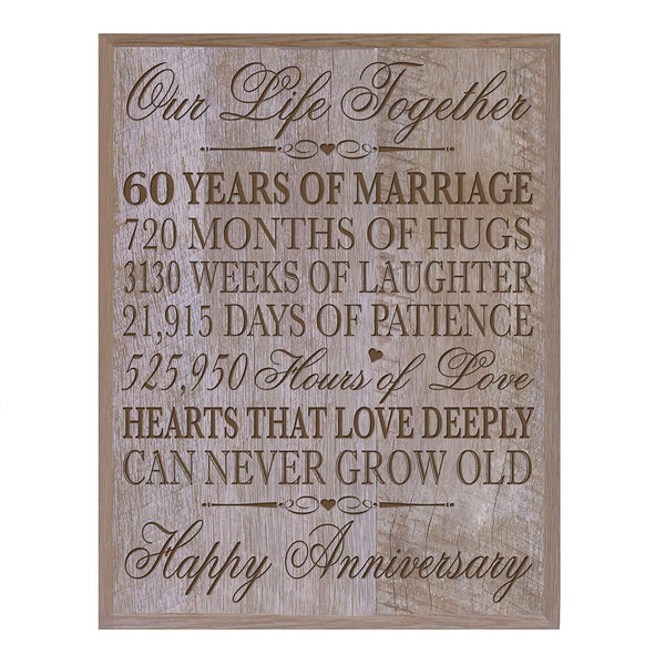 60th Wedding Anniversary Wall Plaque Gifts for Couple