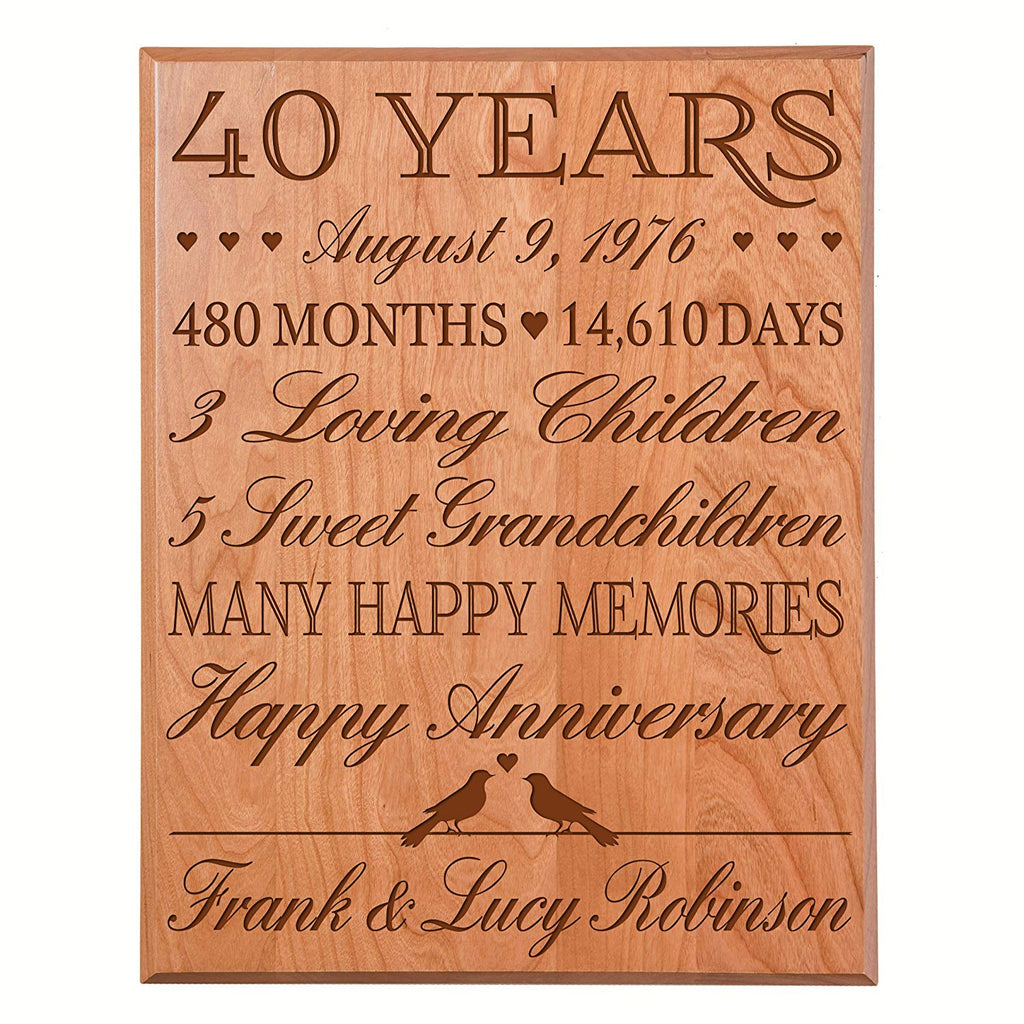 Personalized 40th Anniversary Gifts For Him Her Couple Parents