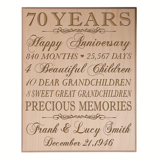 Personalized 70th Anniversary Wall Plaque - Precious Memories Maple Veneer