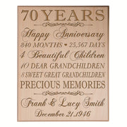 Personalized 70th Anniversary Wall Plaque - Precious Memories