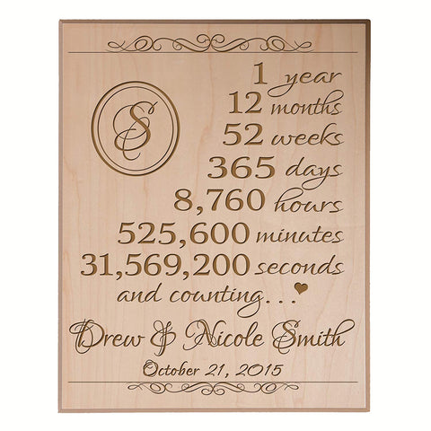 Personalized 1st Anniversary Wall Plaque - Counting Maple Veneer