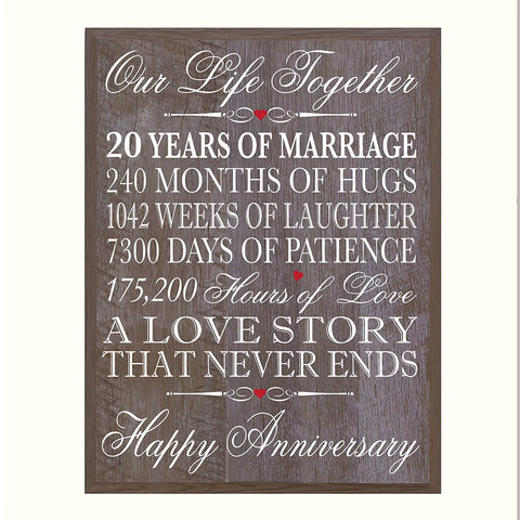 "LifeSong Milestones 20th Wedding Anniversary Wall Plaque Gifts for Couple, Her,20th Wedding Anniversary Gifts for Him Special Dates to Remember 12"" W X 15"" H"