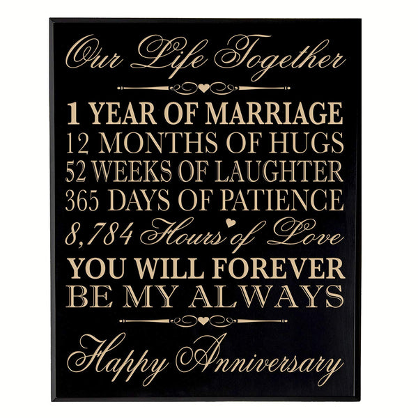 1st Wedding Anniversary gifts for her him couple parents Wall Plaque Custom Engraved First Anniversary 12x15 By LifeSong Milestones