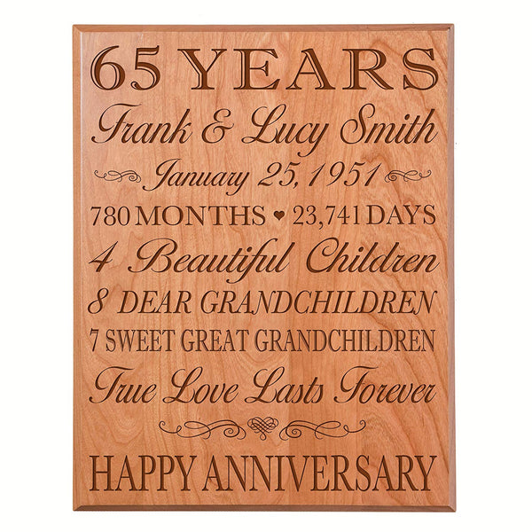 Personalized 65th Anniversary wall plaque