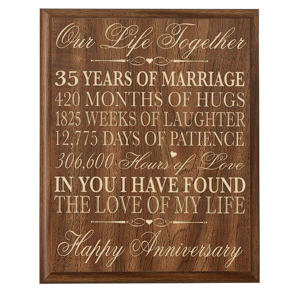 35th Wedding Anniversary Wall Plaque Gifts for Couple,custom Made 35th Anniversary Gifts for Her Wall Plaque Special Dates to Remember By LifeSong Milestones