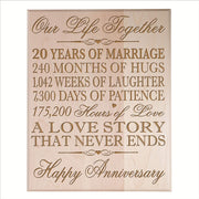 twenty year gift twentieth year 20th for couple wall plaque wall decor maple