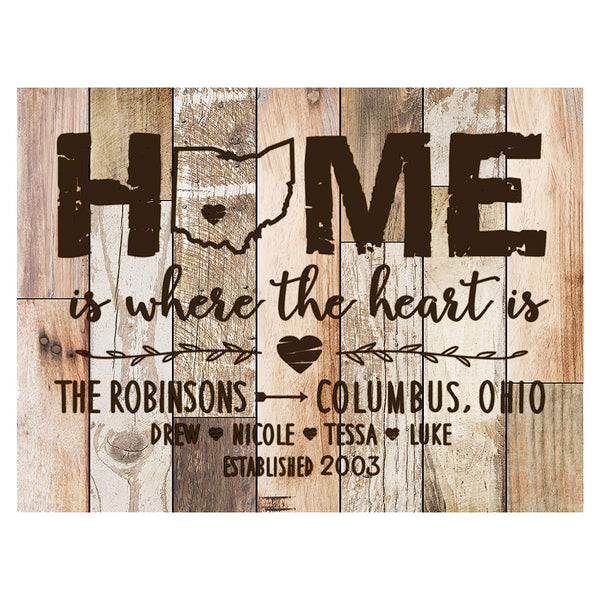"Personalized Home is where the heart is Family Established  Date 12""x16"""