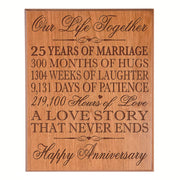 twenty five year gift twenty fifth year 25th for couple wall plaque wall decor
