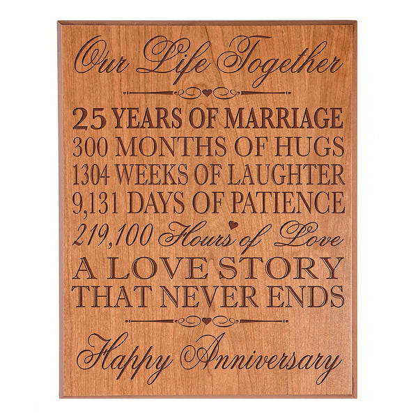 25th Wedding Anniversary Personalized Wall Plaque