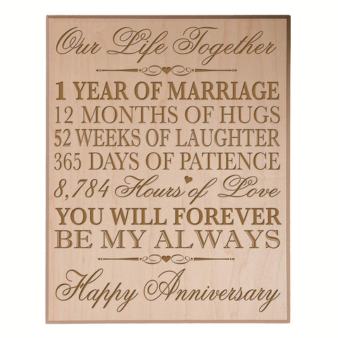 1st Wedding Anniversary Wall Plaque Gift For Couple -Forever my Always