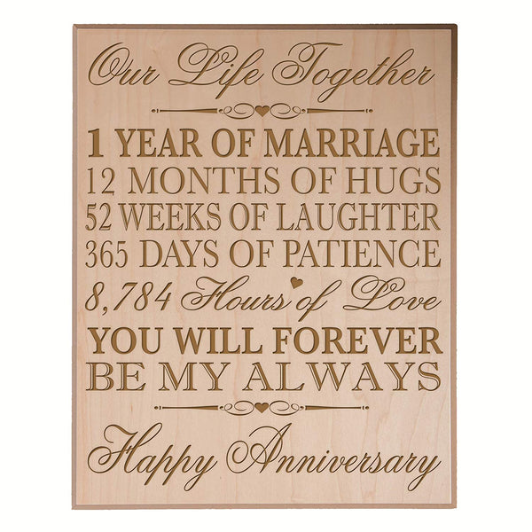Personalized 1st Wedding Anniversary Wall Plaque