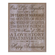 20th Wedding Anniversary Wall Plaque Gift For Couple - Love Story