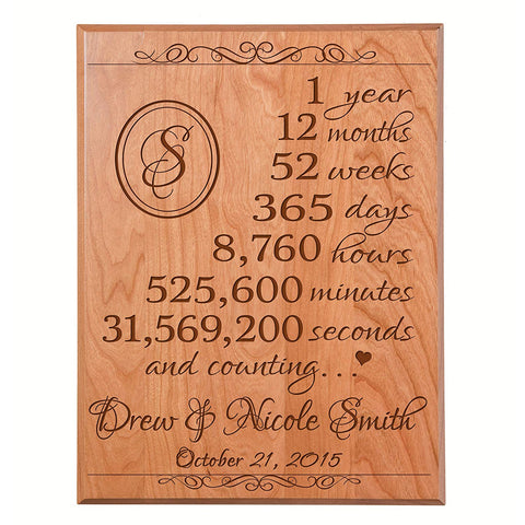 Personalized 1st Anniversary Wall Plaque - Counting Cherry Solid