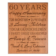 Personalized 60th Anniversary Wall Plaque - True Love Lasts Forever Cherry Veneer