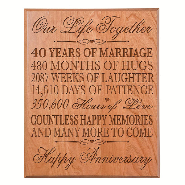 40th Wedding Anniversary Wall Plaque (Cherry Veneer Wood)