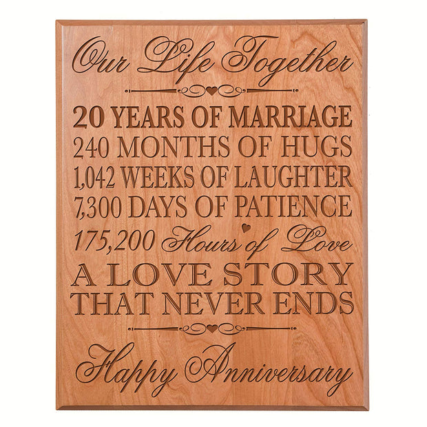 twenty year gift twentieth year 20th for couple wall plaque wall decor cherry