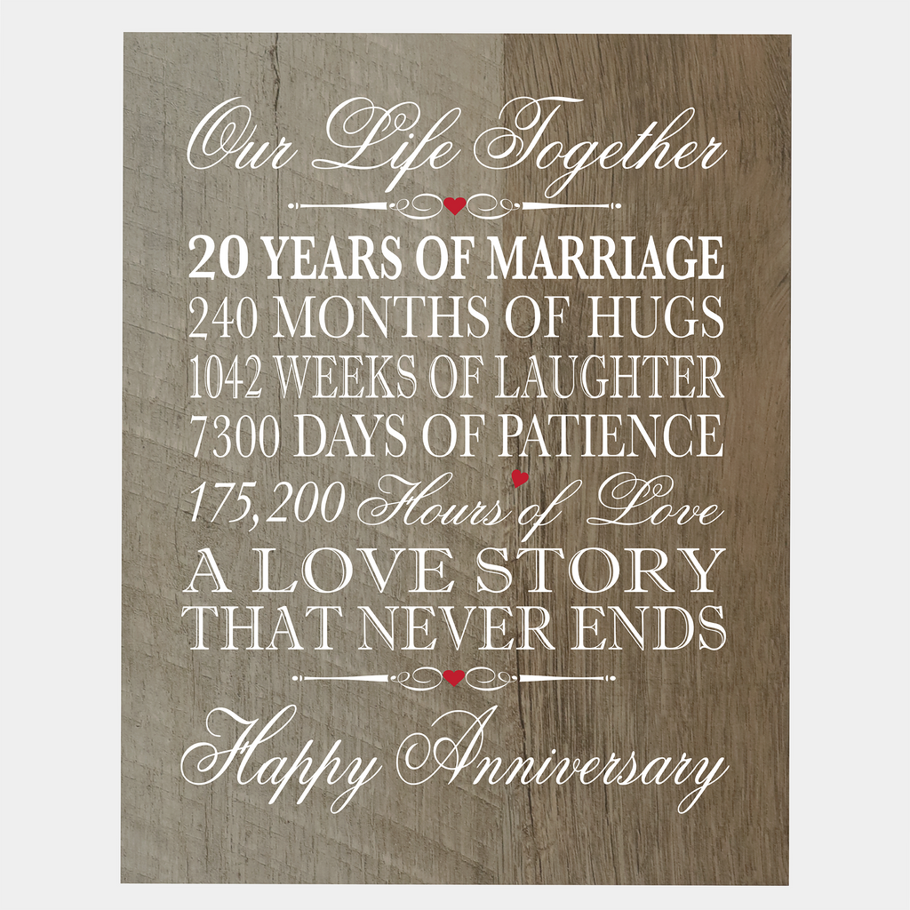 Twentieth Wedding Anniversary Gift: Twentieth Anniversary Gift Ideas For Him Her Couple Wall